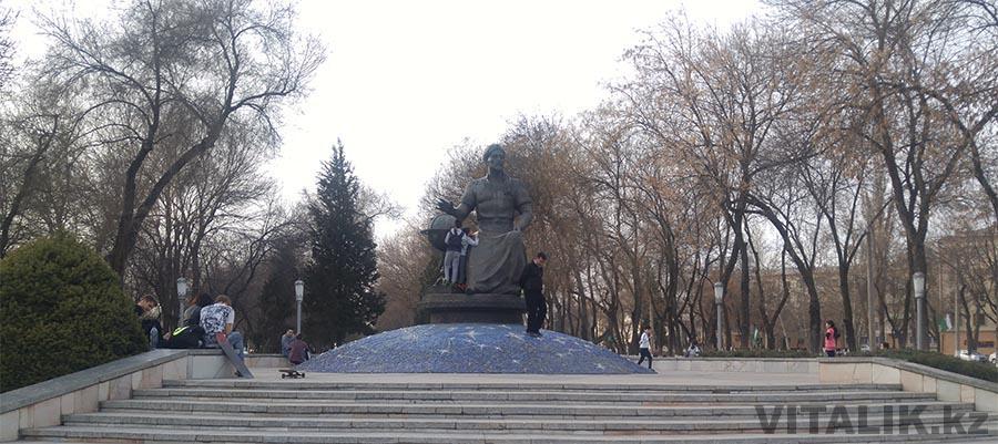 Памятник Мирзо Улугбеку