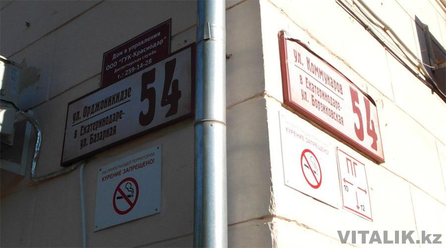 Улицы Екатеринодара